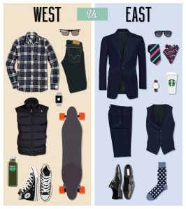 East vs West infographic